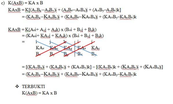 KX(AXB)